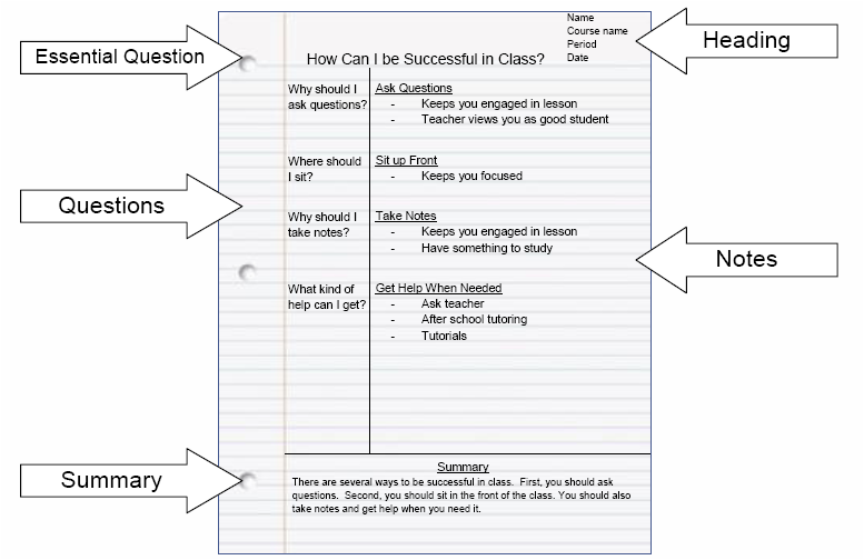 avid learning log template - cornell notes erhs avid